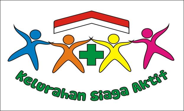 Forum Kelurahan Siaga Aktif
