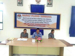 Rapat Pleno Terbuka Rekapitulasi DPS Hasil perbaikan tgl. 10 April 2018
